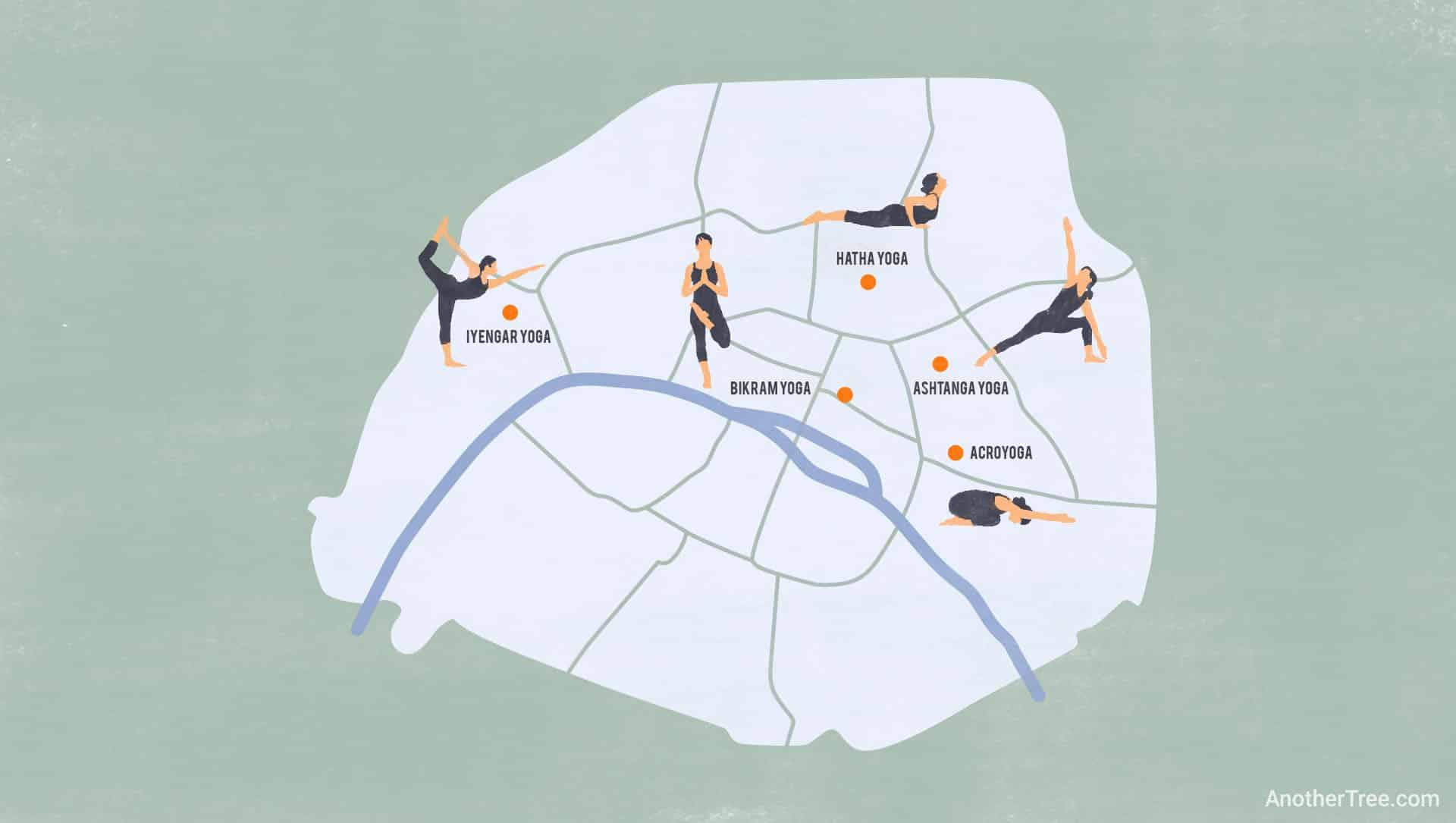 yoga different adresse type yoga paris