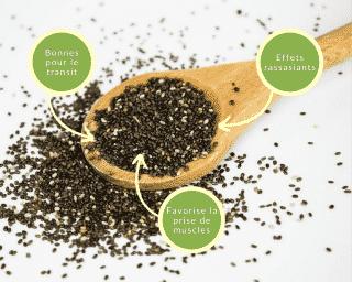Bienfaits des graines de Chia pour perdre du poids